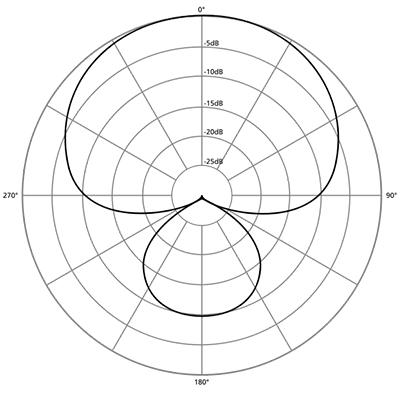 Ibanez Wiring Diagram