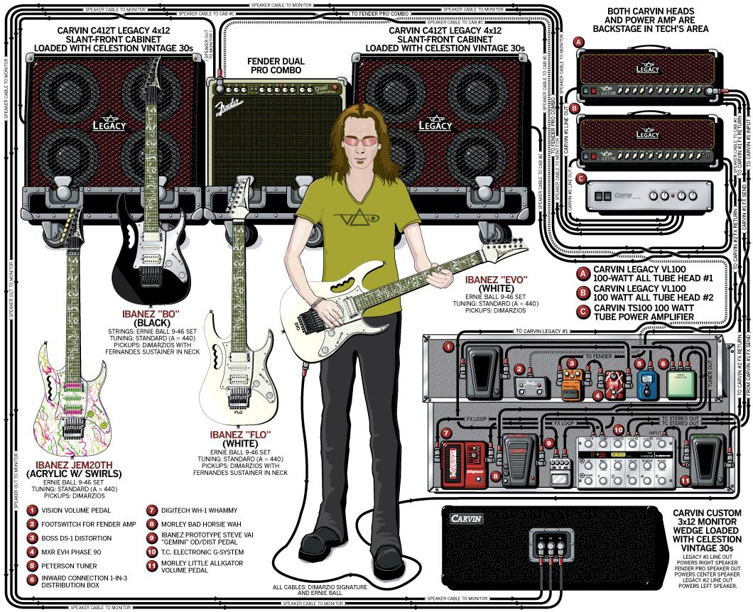 DDDMVCSVBO 002 (guitargeek)