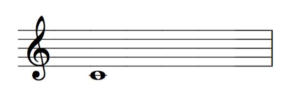 Nota C clave de Sol
