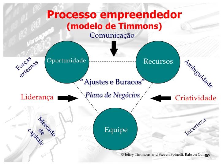 aula-empreendedorismo-30-728