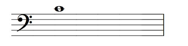 Nota C clave de Fa